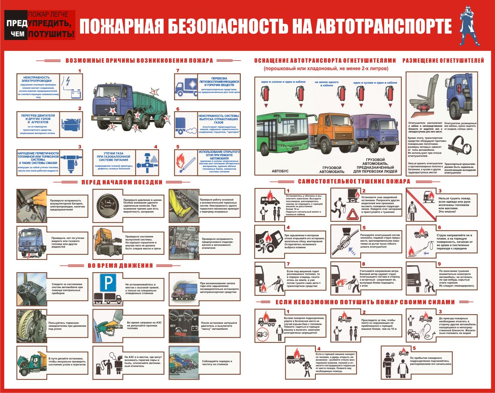 инструкция по предотвращению пожаров на автотранспорте
