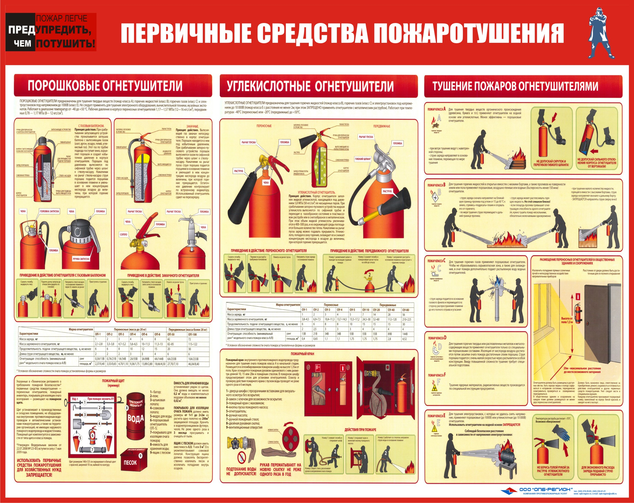 картинки плакаты первичные средства пожаротушения гибалтовский соц
